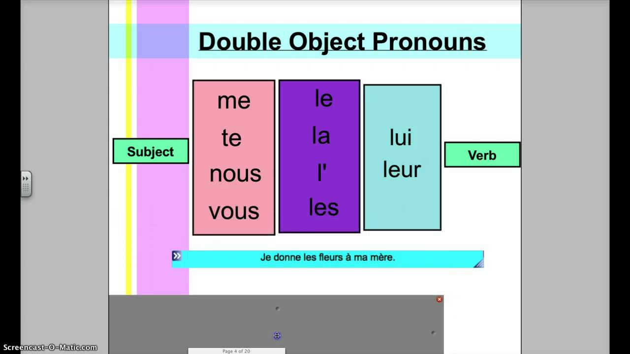 Double Object Pronouns - YouTube