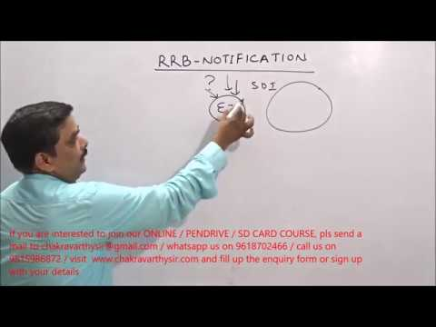 HOW TO PREPARE FOR IBPS RRB - ANALYSIS AND STRATEGY - NOTIFICATION - PREPARATION