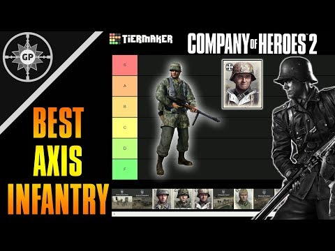 Best COH2 Axis Infantry Units Ranked