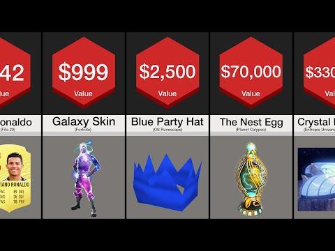 Price Comparison: Gaming