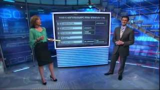 Top 5 Lin Nicknames - SportsCenter (02-13-2012)