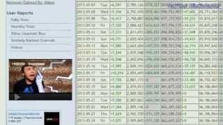 сколько зарабатывают на ютубе блогеры Какой доход у блоггера в России