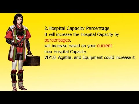 Clash Of Kings:HOSPITAL CAPACITY OVER 4Million\HealingSPEED\Reduce RSS Consumption|Tightly|APK|Tips!