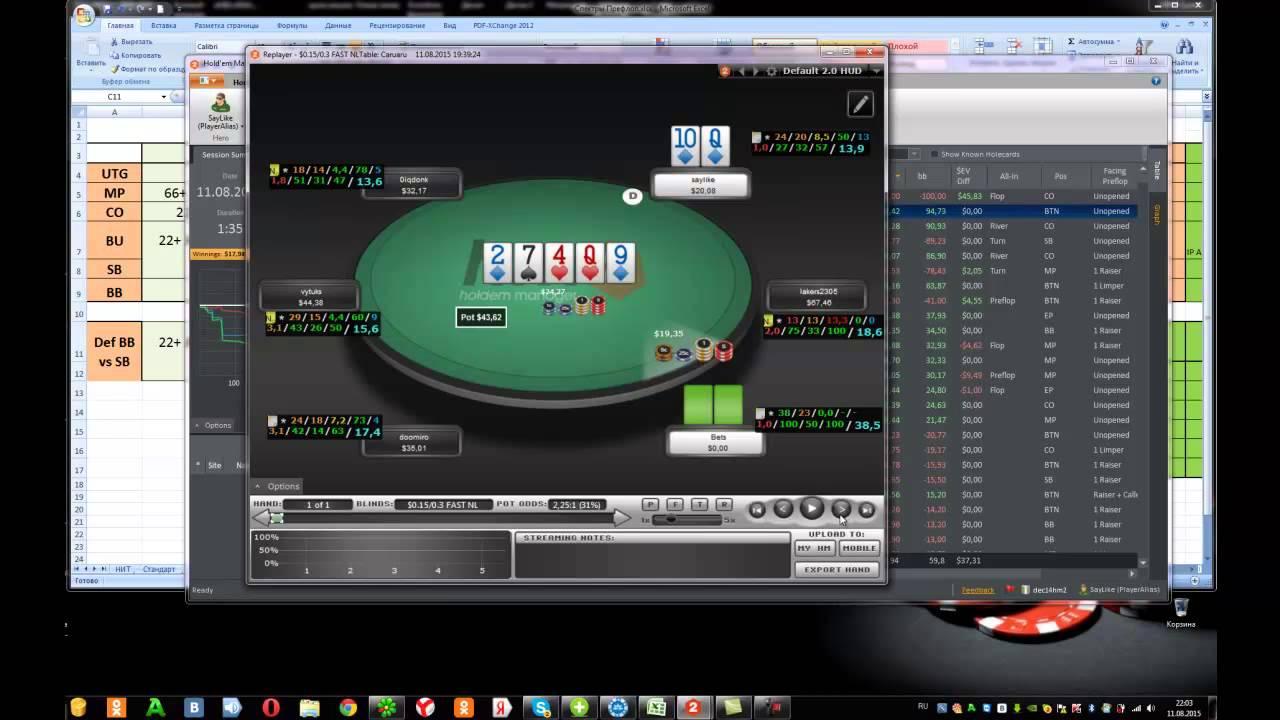 poker hands chart odds