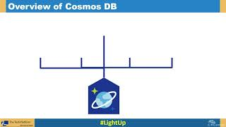 Cosmos DB - For Developers | Debasis Saha