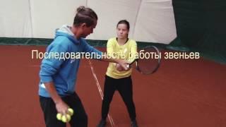 Теннис. Дневник тренировок. 25.