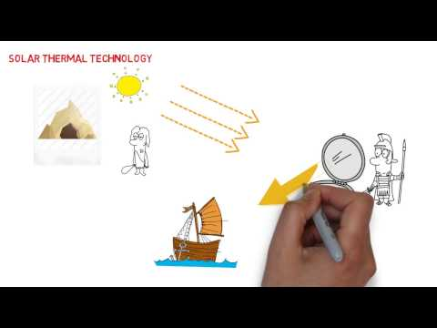 History of Solar Energy Technology