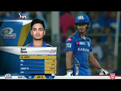 Download MI vs KXIP IPL 2019 MATCH FULL HIGHLIGHTS