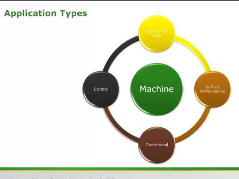 Jay Witkop; Nathan Jenkins - The Implications Of On-Farm Apps By John Deere