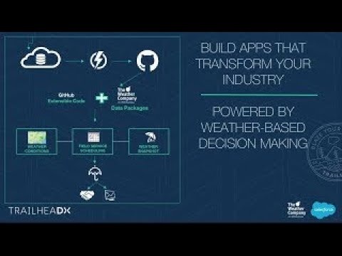 The Weather Company - Building Weather Apps That Transform B