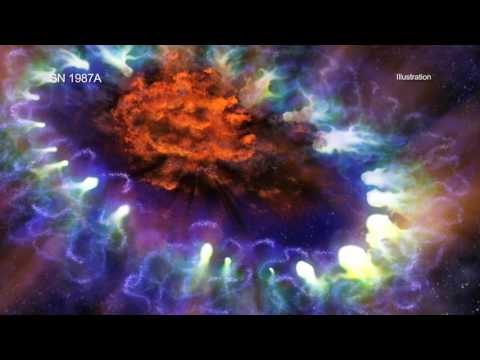 A Tour of Supernova 1987A