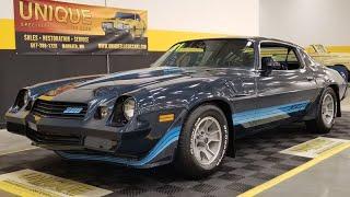1981 Chevrolet Camaro Z28 | For Sale $27,900