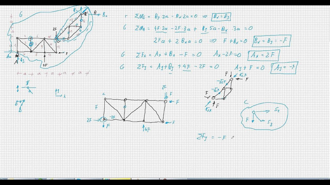 Mechanik1, Fachwerk mit 20 Stäben - YouTube