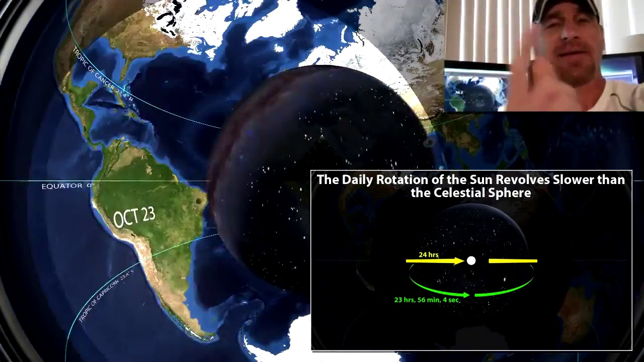 AMAZING! Seasons in the Lord Steven Christ's Concave Earth