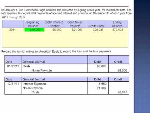 Notes Payable Journal Entries | Doovi