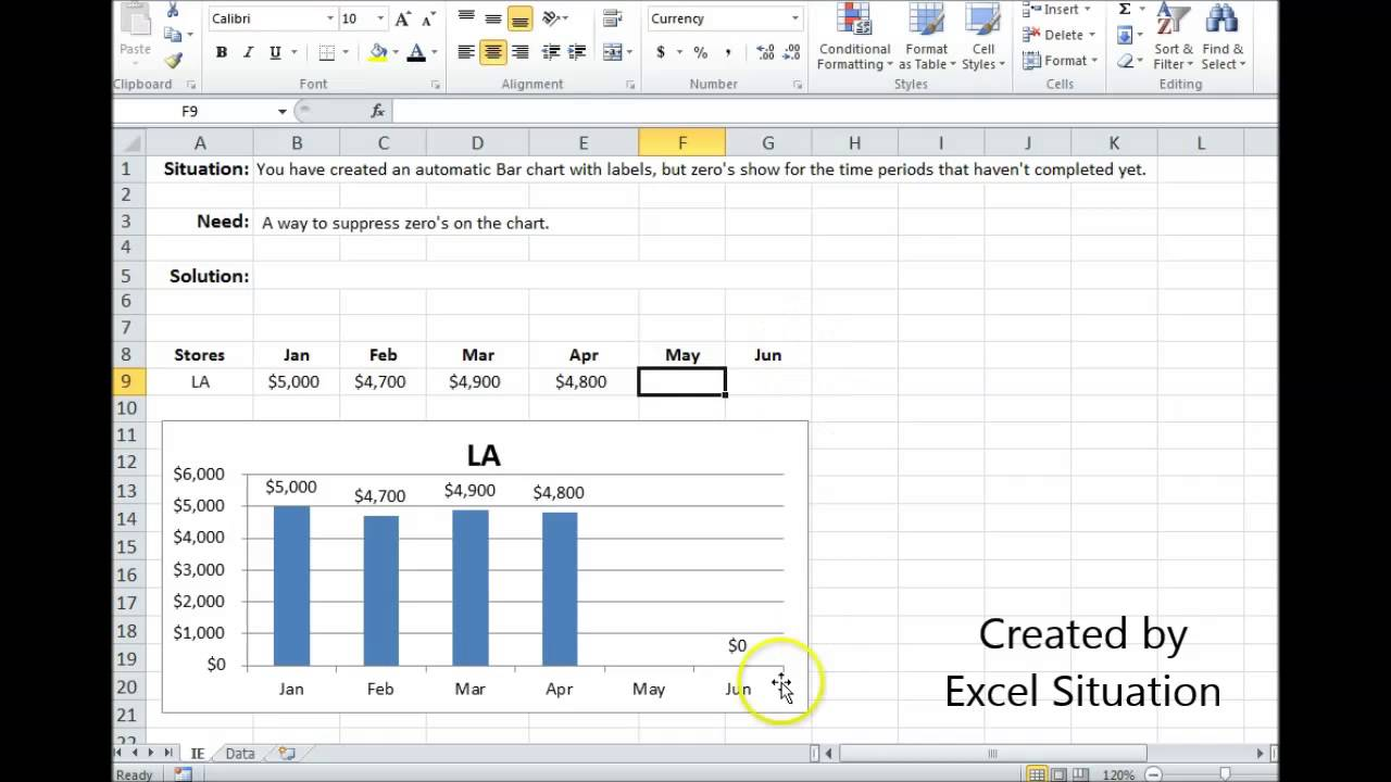 Excel bar chart suppress zeros also youtube rh