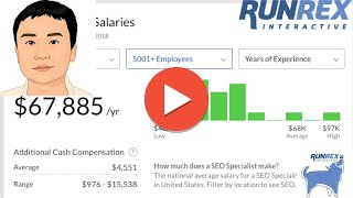 Worth it? $9 an Hour for SEO Specialist in Houston