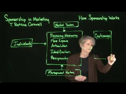 How Sponsorship Works -Sponsorship in Marketing - Cornwell