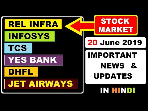 (Infosys) (TCS) (Yes Bank) (DHFL) (REL Infra) (Jet Airways) stock market news in Hindi by SMkC
