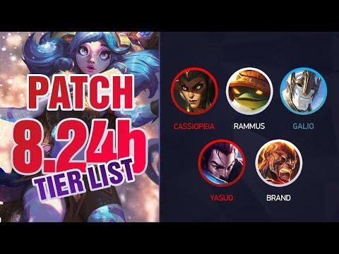 League of Legends Mobalytics Patch 8.24B Tier List