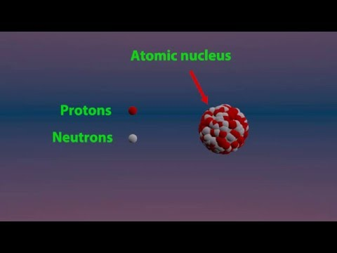 Nuclear fission  Atomic energy   Animated and explanation with 3d program