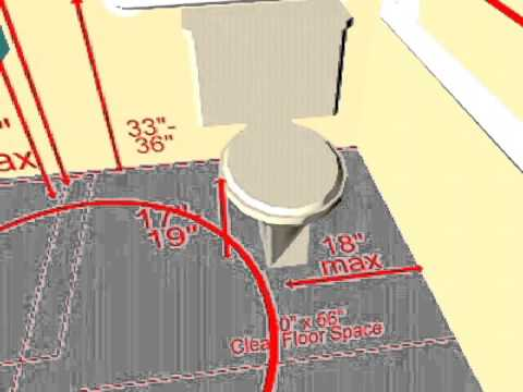 3D Visualization of ADA Bathroom Regulation