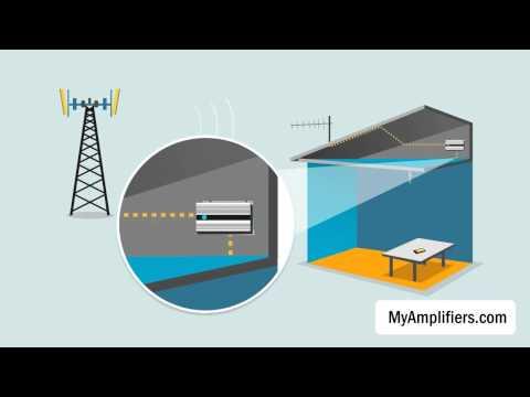 ¿Cómo Mejorar/Amplificar Señal Móvil - Repetidor GSM/Amplificador GSM?