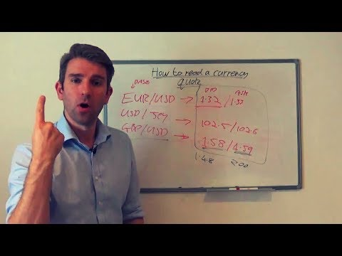 Forex Tutorial: How to Read a Currency Quote 🙌