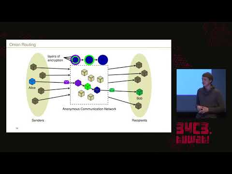34C3 -  How Alice and Bob meet if they don't like onions - deutsche Übersetzung