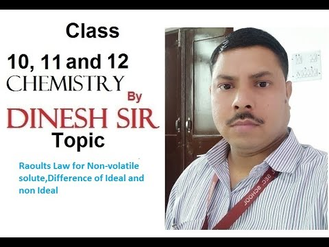 Class 12 Chemistry Topic Raoults Law for non-volatile ...