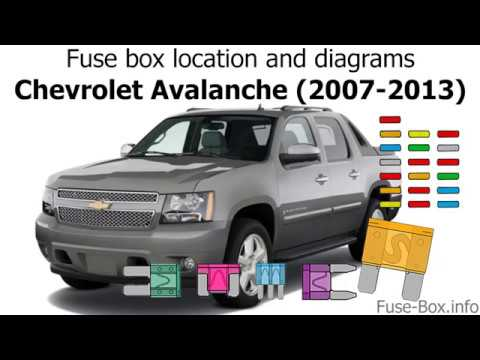chevy avalanche fuse box fuse box location and diagrams chevrolet avalanche  2007 2013 2013 chevy avalanche fuse box diagram fuse box location and diagrams