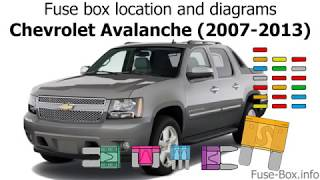 Fuse box location and diagrams: Chevrolet Avalanche (2007-2013) - YouTube | Wiring Schematic For 2009 Chevrolet Avalanche |  | YouTube