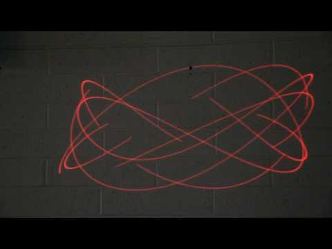 Physical Science: Laser light makes sound wave patterns visible