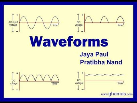 Electrical waveform Waveforms Aravali College Smoothing