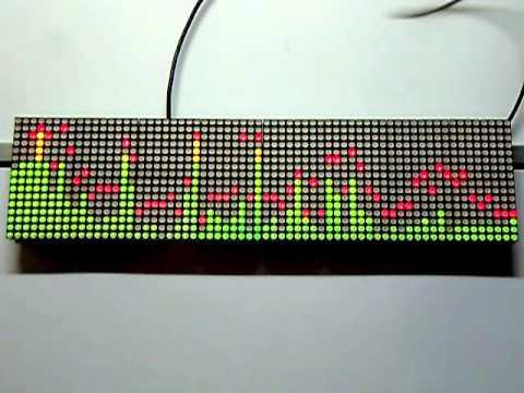 Audio Spectrum Analyzer LED Matrix