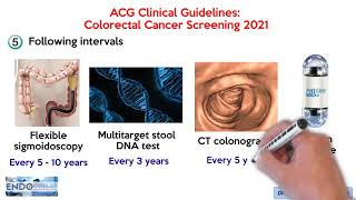 colorectal cancer in 2021)