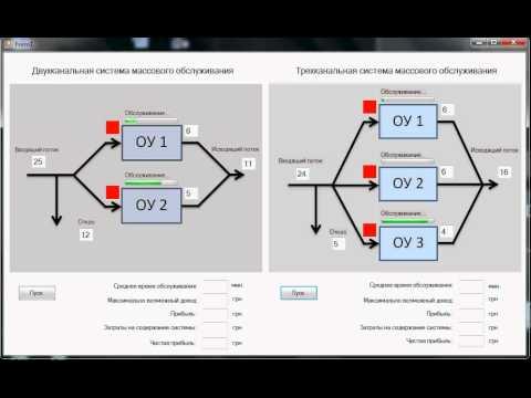 Модели и методы принятия управленческих решений Реферат