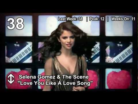 Top 50 Songs: February 2012 (02/04/12)