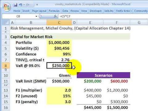 Capital charge for VaR-based Market Risk