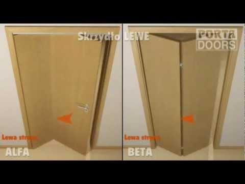 Drzwi łamane Porta Alfa Beta Zastosowanie