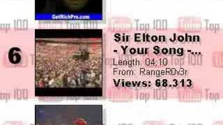 YouTube Top 10 - July 3, 2007