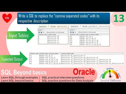 Oracle SQL Practical Question Write A Sql To Replace The Comma Separated Value