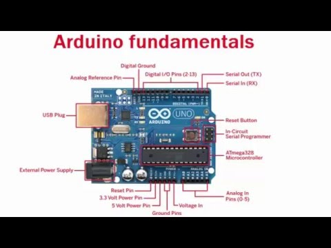 Arduino For Beginners.  Part 1: Sequence