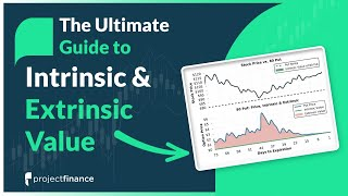 Intrinsic Value and Extrinsic Value | Options Trading For Beginners
