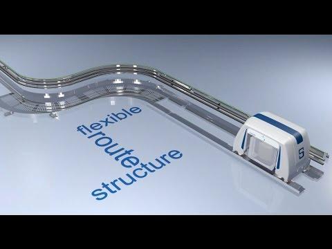 Transportsystem für Reinraum