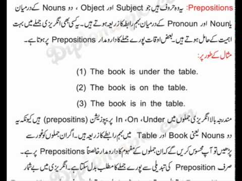 Prepositions Definition And Examples Of Prepositions Types Of
