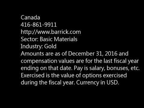 ABX-Barrick Gold Corporation ABX buy or sell Buffett read basic profile