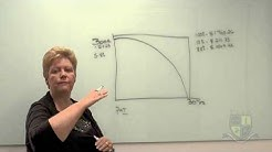 Principle & Interest Loans vs Interest Only Loans