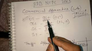 rrb ntpc 2015 cbt 2 expected cut off