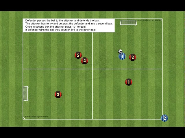 1v1 Drill for Football Coaches: 1 vs 3